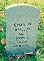 Identified Civil War Hard-Sided Knapsack, Major Charles Appleby The flap lettered: Charles Appleby – 2d Co, The back: NG / 7, Gravestone