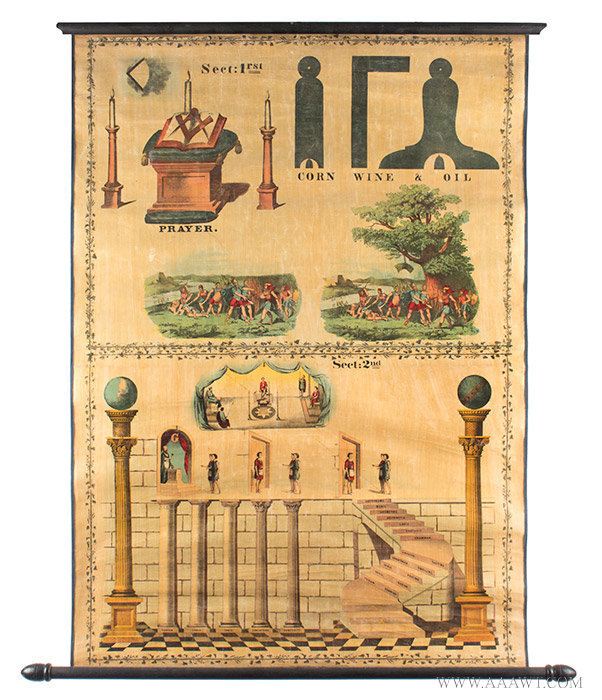Sherer's New Improved Master's Carpet with Ground Floor View of Lodges, No. 1, 2 & 3