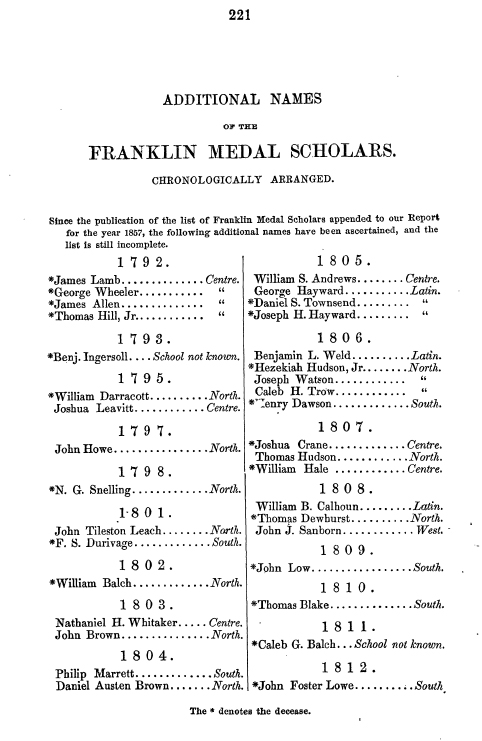 "Benjamin Franklin Silver Boston School Medal Reward of Merit. ""To Alexan Gifford"" Circa 1793 to 1830, document 2"