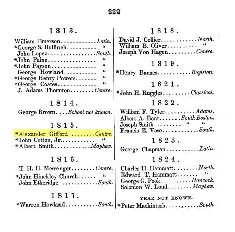 "Benjamin Franklin Silver Boston School Medal Reward of Merit. ""To Alexan Gifford"" Circa 1793 to 1830, document 3"