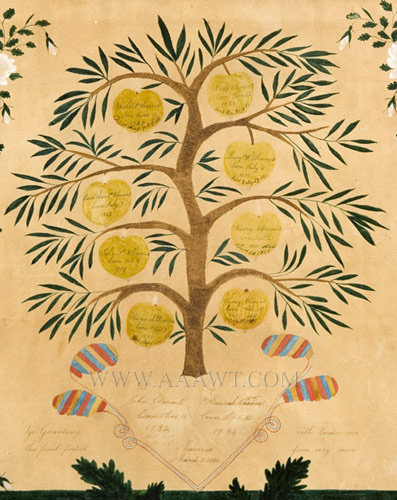 Family Record, Schoolgirl Watercolor, Family Tree within Landscape  Clement family record, North Middlesex County  Townsend, Massachusetts  Circa 1820, sans frame